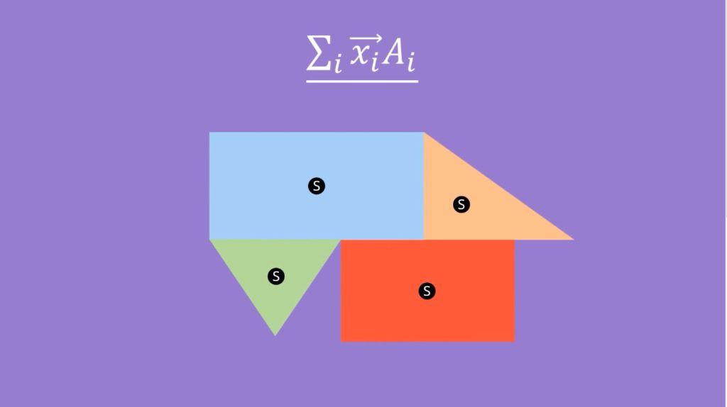 Flächenschwerpunkt berechnen, Schwerpunkt berechnen, Integral, Schwerpunkt Rechteck, Schwerpunkt, Summe