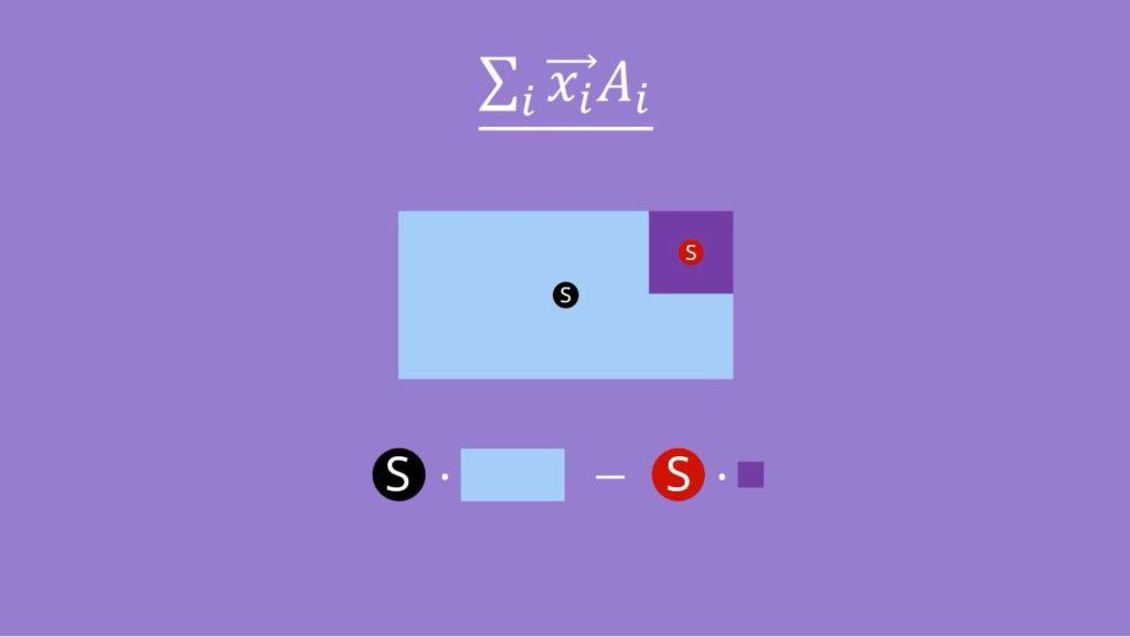 Gesamtschwerpunkt berechnen, Flächenschwerpunkt berechnen, Schwerpunkt, Integral, Schwerpunkt berechnen