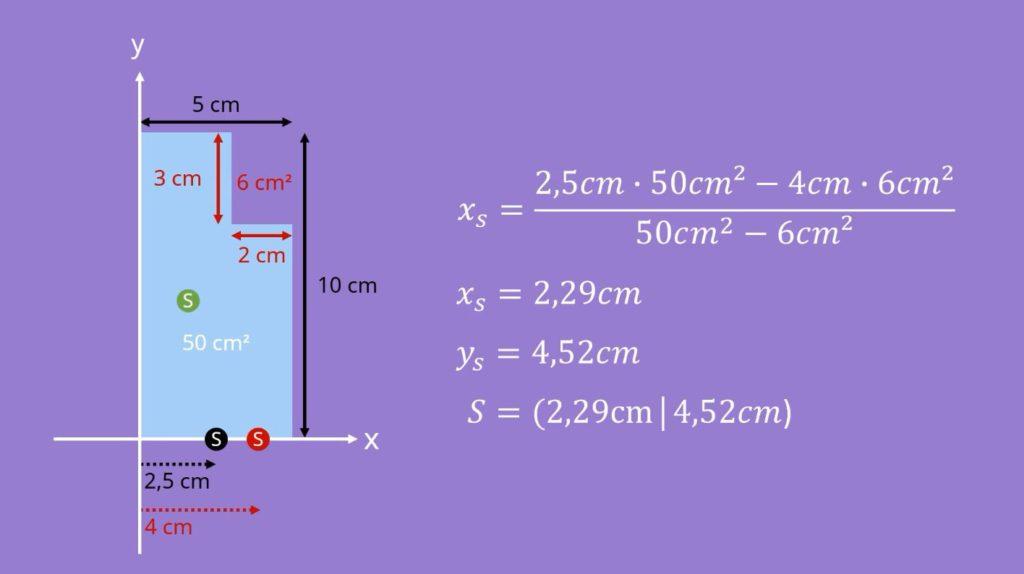 Schwerpunkt bestimmen, Flächenschwerpunkt, Beispiel mit Zahlen