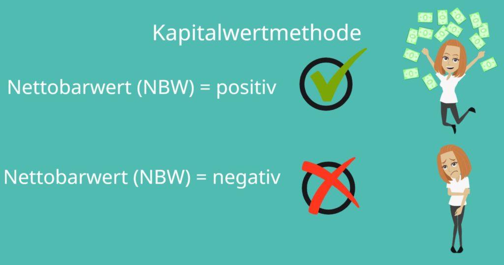 Nettobarwert, NBW, Kapitalwertmethode, Net Present Value