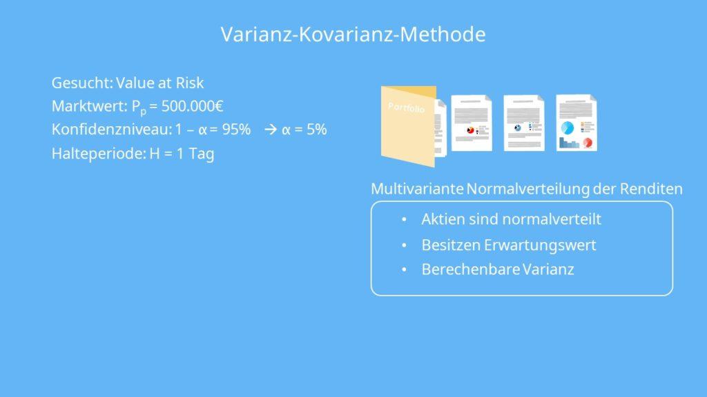 Konfidenzniveau, Marktpreisrisiko, Value at Risk