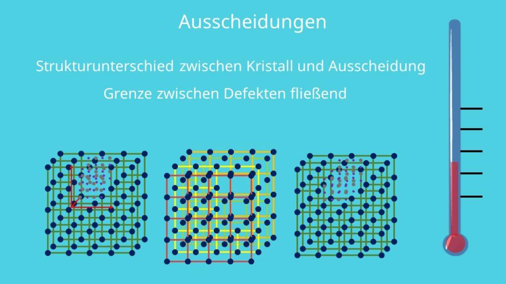 Gitterfehler, dreidimensionale Gitterfehler, Kristallgitter, Defekte, Ausscheidungen, Kristallstruktur, Hohlräume