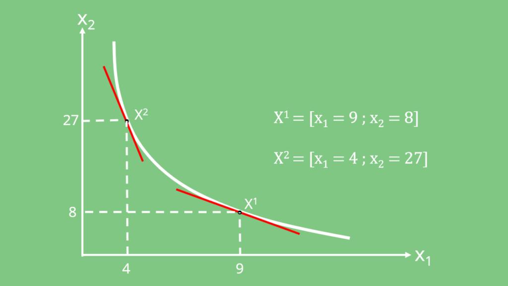 Grenzrate der technischen Substitution Beispiel, Grenzrate der technischen Substitution berechnen