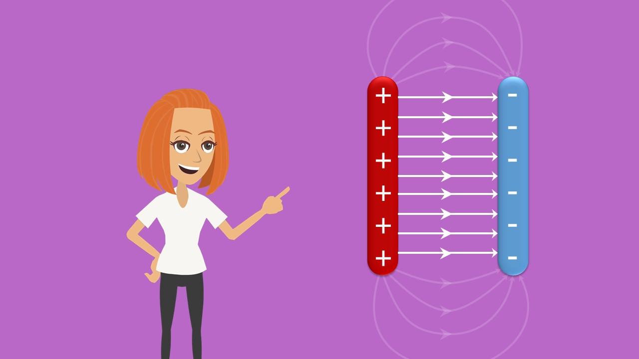 elektrisches Feld, Feldlinien, Feldstärke, Plattenkondensator, Ladung, homogenes Feld