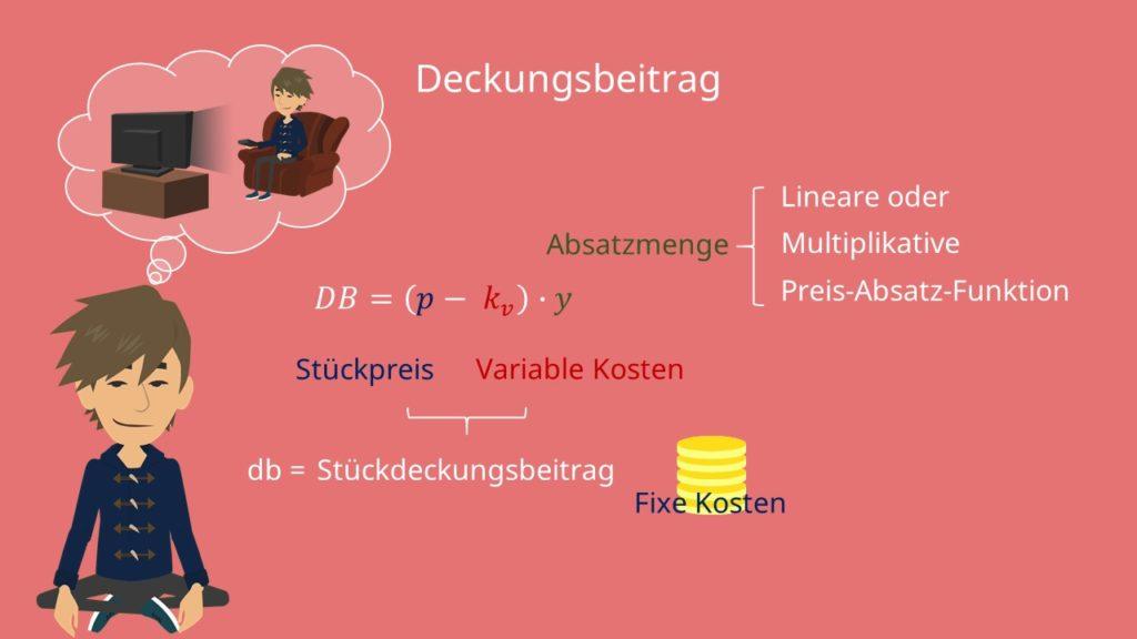 Deckungsbeitrag Formel Absatzmenge Stückpreis Variable Kosten Stückdeckungsbeitrag Fixe Kosten Preis-Absatz-Funktion