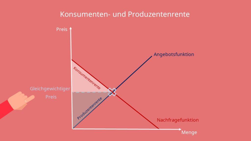 Produzentenrente, Produzentenrente berechnen,