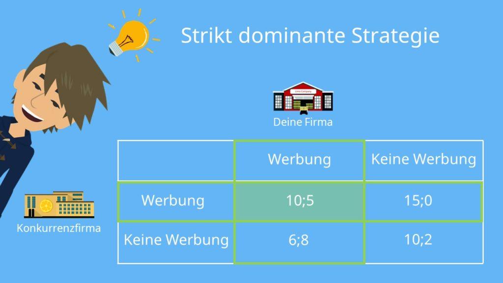 Dominante Strategie, strikt dominant