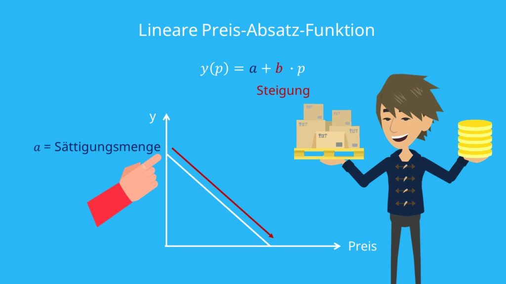 Preis-Absatz-Funktion Formel, Preis Absatz Funktion Formel, Lineare Preis Absatz Funktion berechnen