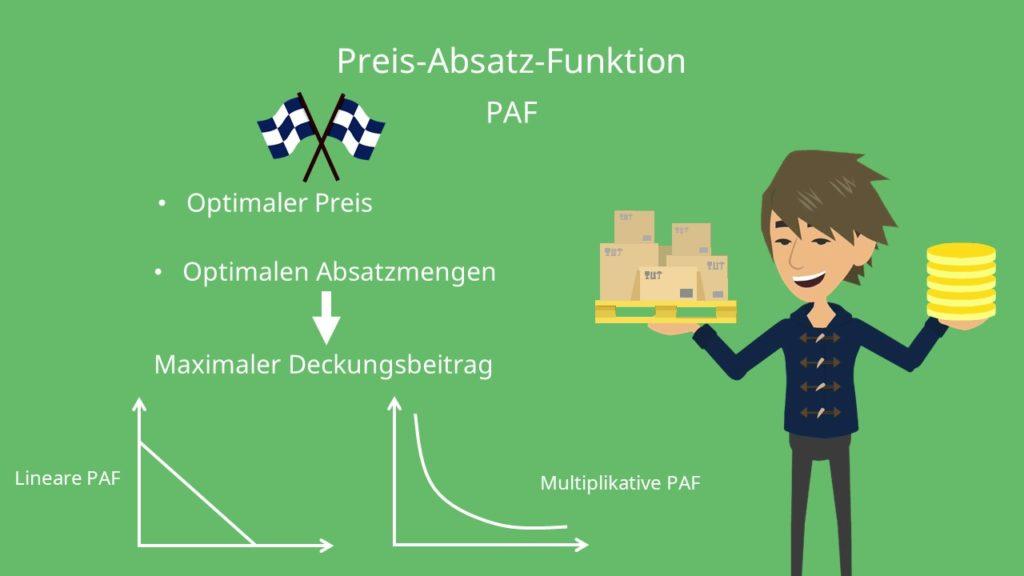 Preis Absatz Funktion, PAF, Preisabsatzfunktion