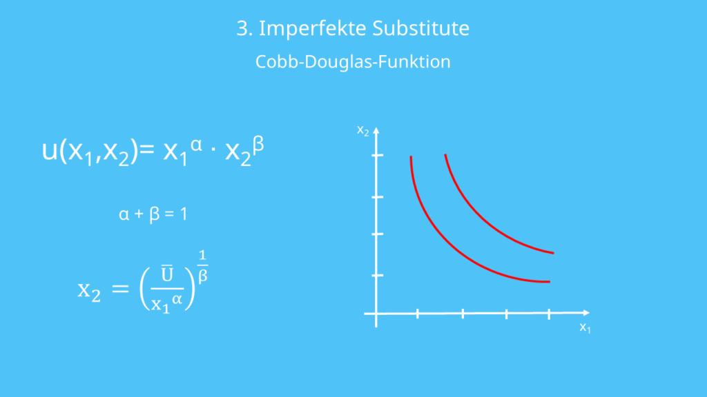 Nutzenfunktion Imperfekte Substitute, Imperfekte Substitute Beispiel