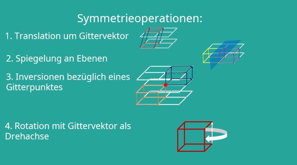 Einheitszelle, Gitterstruktur, Vektoren, Symmetrieoperationnen, Translation, Spiegelung, Inversion, Rotation