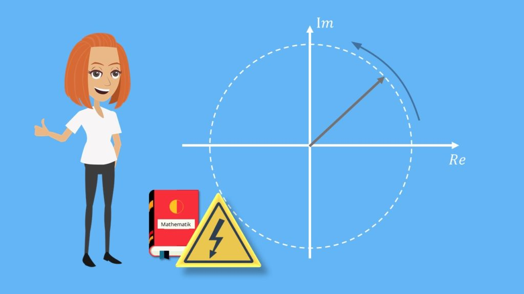 Zeigerdiagramm, Kreisfrequenz, komplexe Zahlen, Komplexer Zeiger