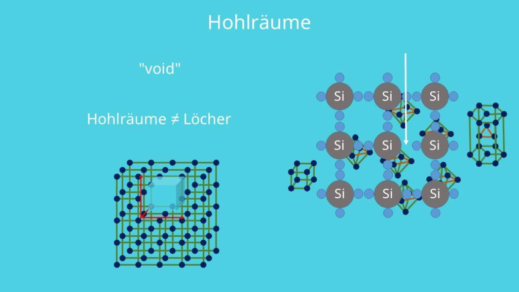 Gitterfehler, Volumendefekt, Defekt, Kristall, dreidimensionaler Gitterdefekt, Kristallgitter, Kristallstruktur, Hohlräume,