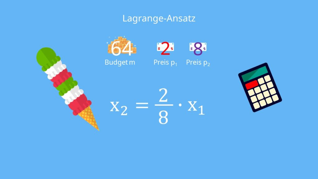Nutzenmaximierung, Lagrange Ansatz,
