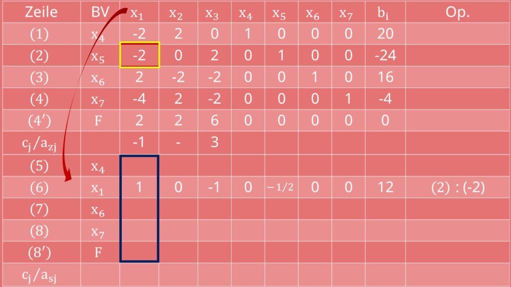 Erstellung eines Einheitsvektors