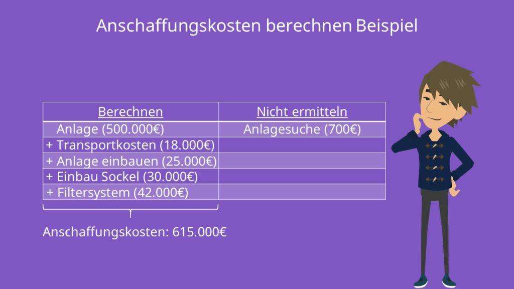 Anschaffungskosten Beispiel - Anschaffungskosten berechnen