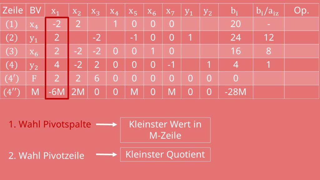 Berechnung Quotient