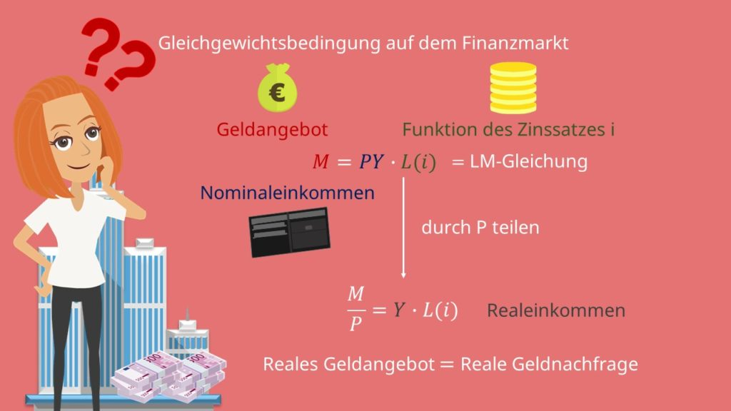 LM-Kurve: Grundlagen des Geldmarktes