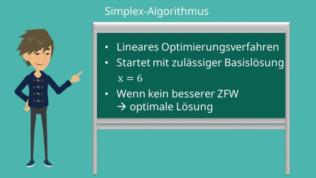 Simplex-Verfahren, Simplex-Algortihmus