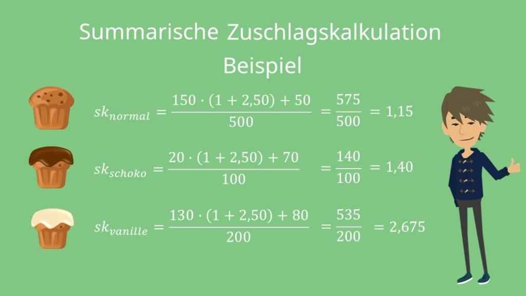 Summarische Zuschlagskalkulation Beispiel