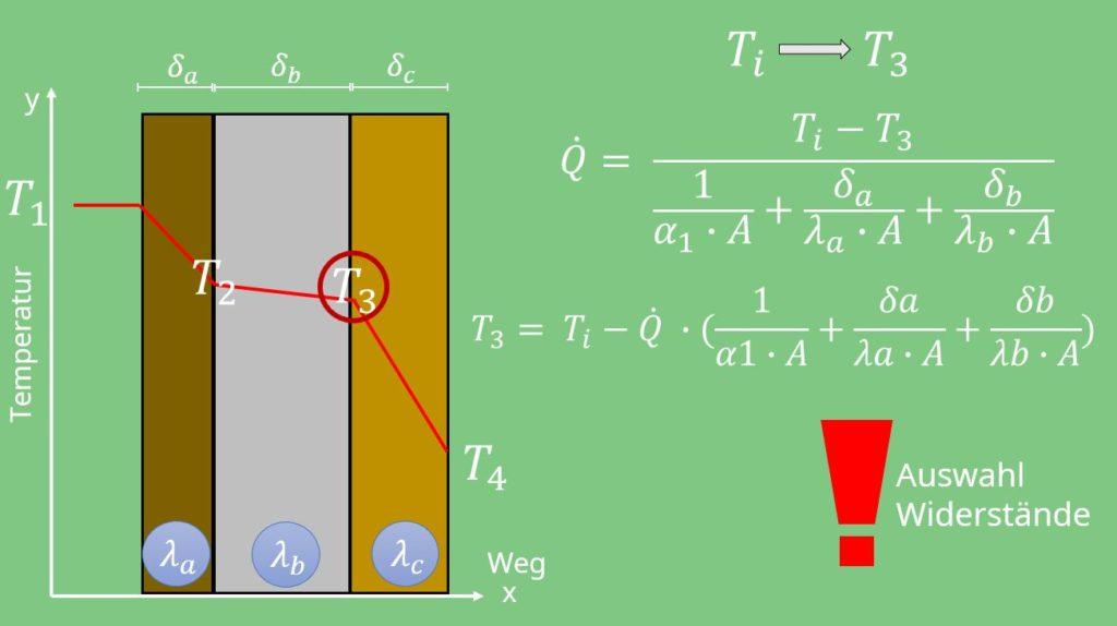 Wärmedurchgang, Wärmestrom berechnen, Wärmefluss, Wärmestrom Physik