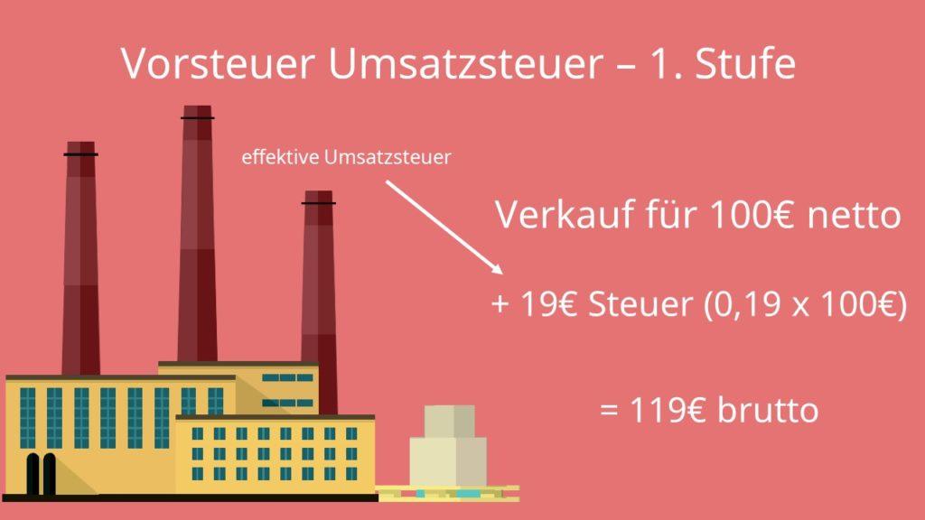 Vorsteuer Umsatzsteuer 1. Stufe