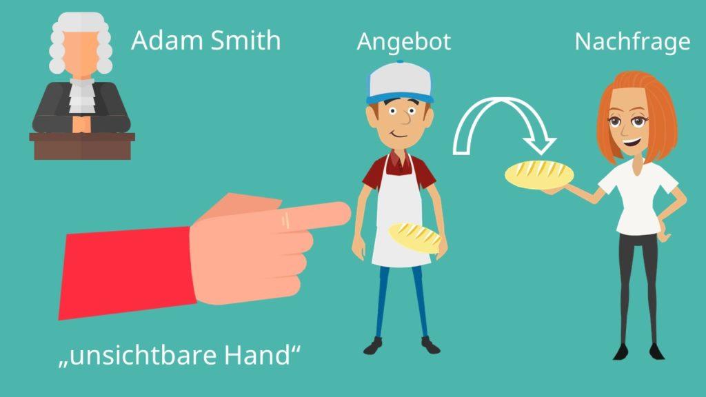 Unsichtbare Hand, Allokation, Adam Smith, Ressourcenallokation