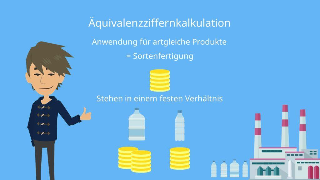 Kostenträgerrechnung: Äquivalenzziffernkalkulation