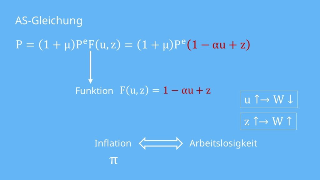 Phillipskurve: Gleichung AS-Kurve