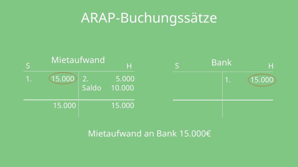 ARAP, aktive Rechnungsabgrenzung, Rechnungsabgrenzungsposten, bilanz