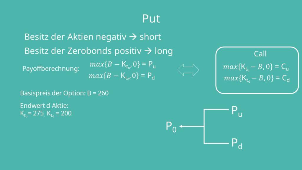 Binomialmodell: Put