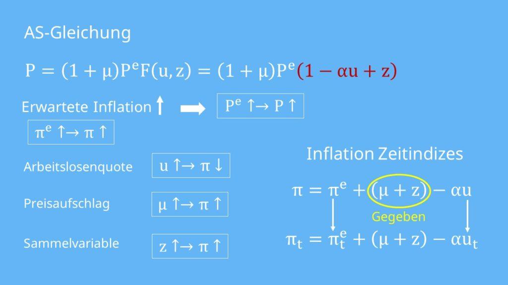 Phillipskurve: Erhöhung der erwarteten Inflation