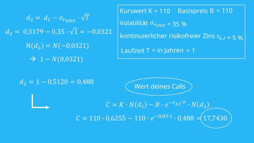 Black Scholes Formel: Wert Call