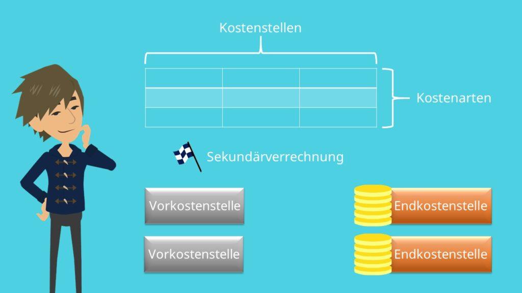 Betriebsabrechnungsbogen, Betriebsabrechnungsbogen Beispiel