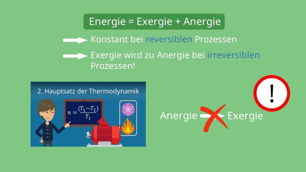 2. Hauptsatz der Thermodynamik und Energie