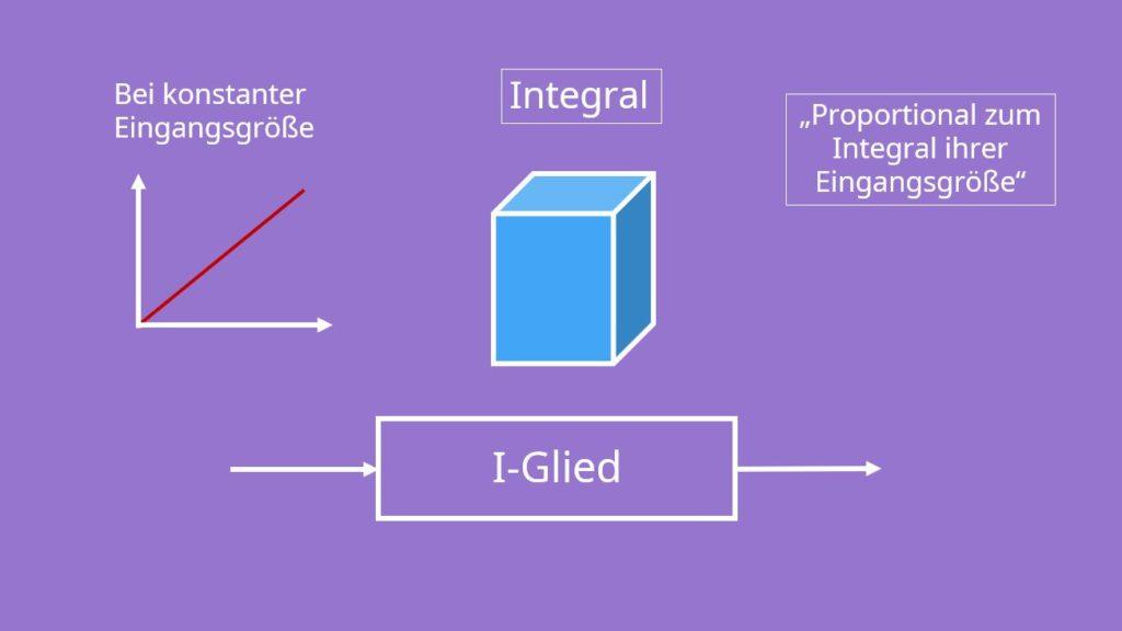 I-Glied, Integrierglied