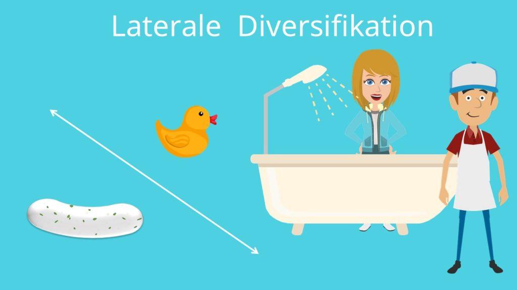 Ansoff Strategie: Laterale Diversifikation