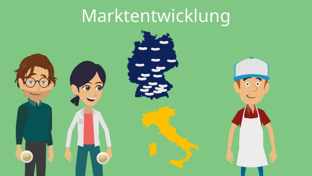 Produkt-Markt-Matrix: Marktentwicklung