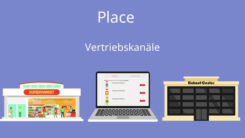 4Ps Marketing Mix: Place