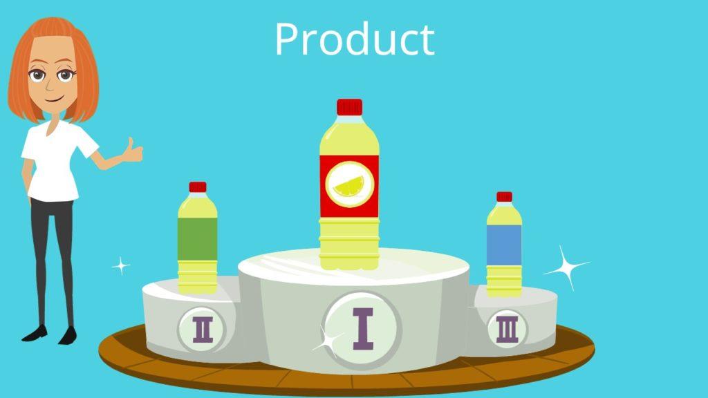 4Ps Marketing Mix: Product