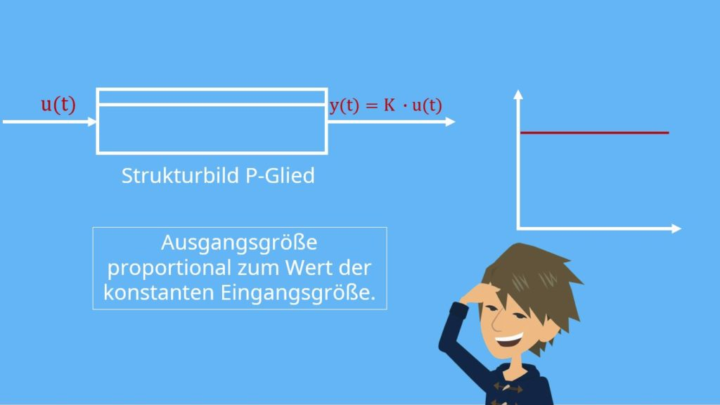 P-Glied, Proportionalglied