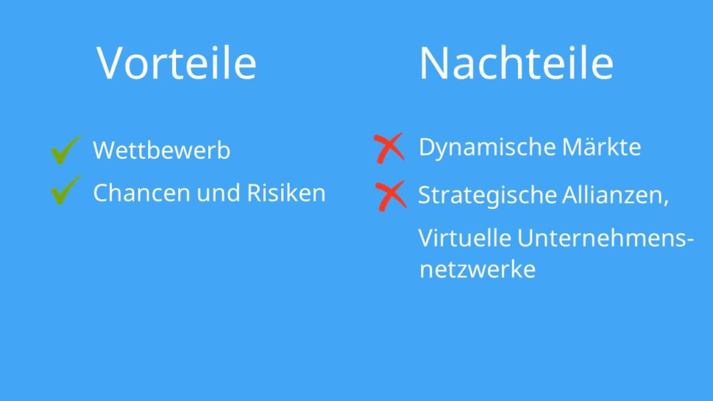 5 Forces Porter, Branchenstrukturanalyse