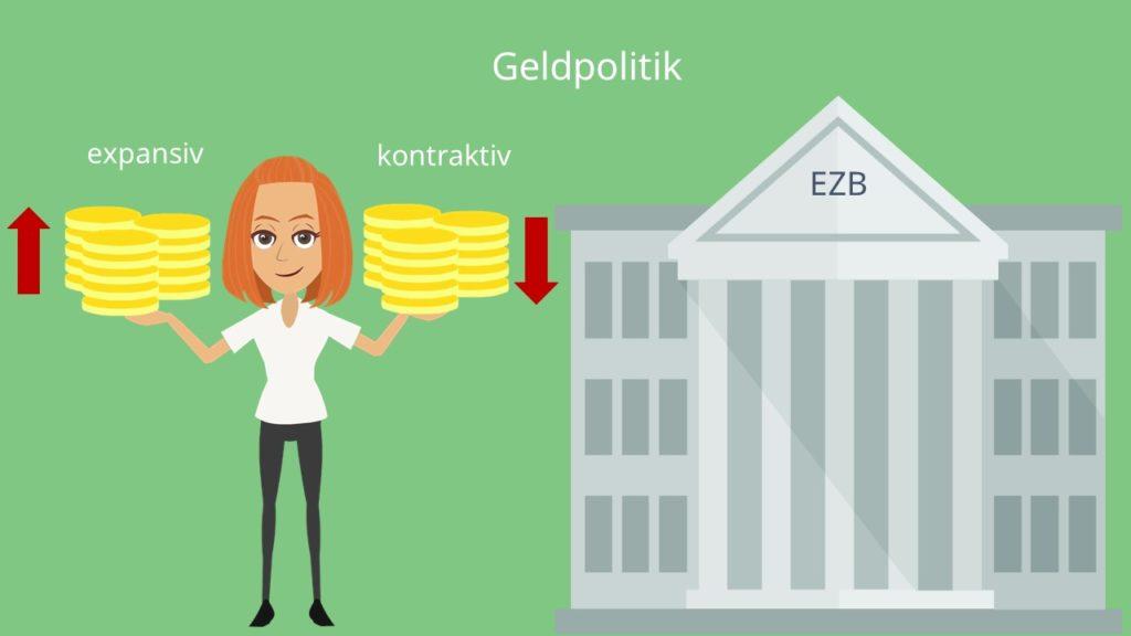 Expansive Geldpolitik, Geldpolitik, restriktive Geldpolitik, EZB