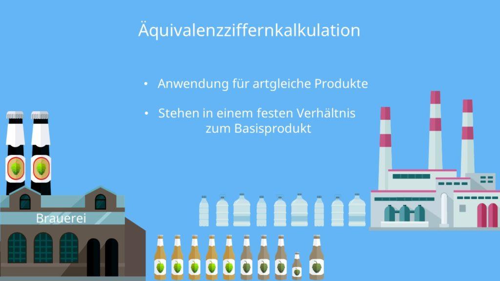 artgeliche Produkte, Basisprodukt