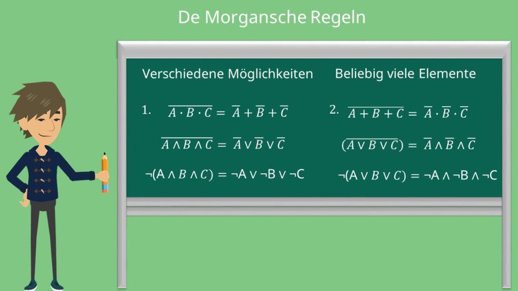 De Morgansche Regeln