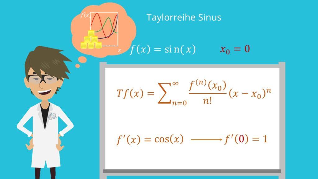 Taylorentwicklung Sinus 1. Ableitung