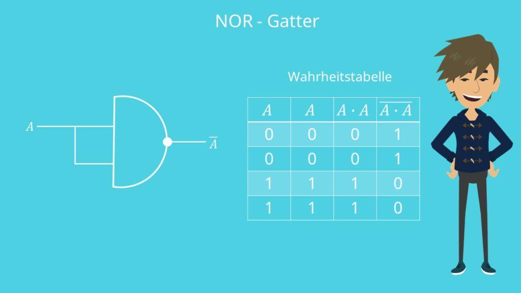 NOR-Gatter