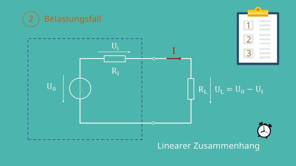 Reale Spannungsquelle, Innenwiderstand, ideale Spannungsquelle, Spannungsquelle Ersatzschaltbild, belastete Spannungsquelle