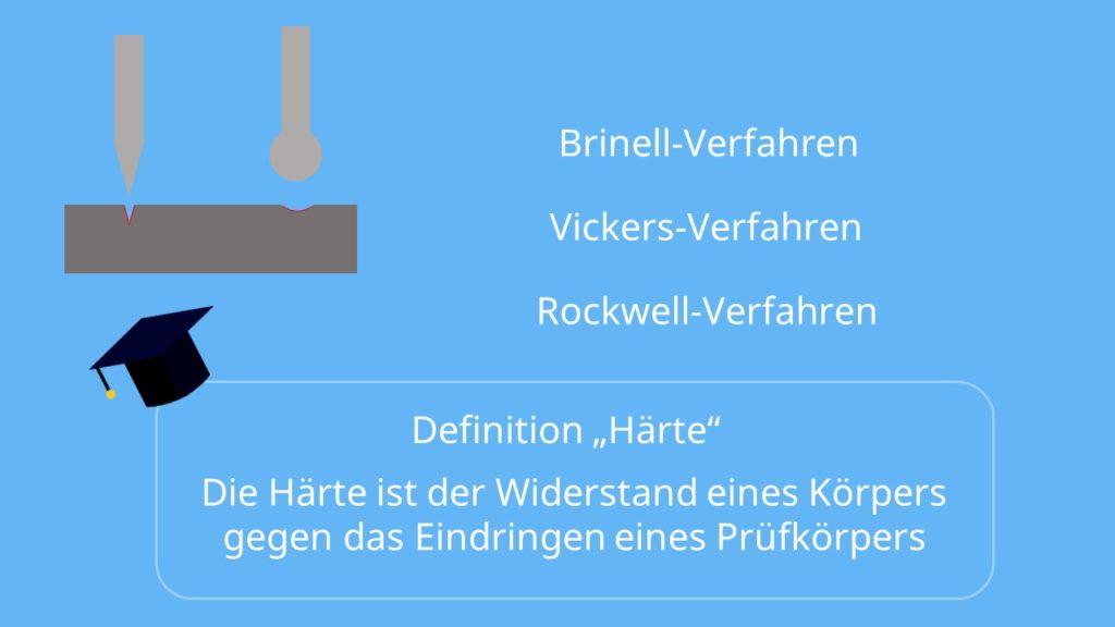 Härteprüfung, Härteprüfgerät, Härteprüfverfahren, Rockwell Härteprüfung, Vickers Härteprüfung, Vickershärte, Härte, Brinell, Vickers