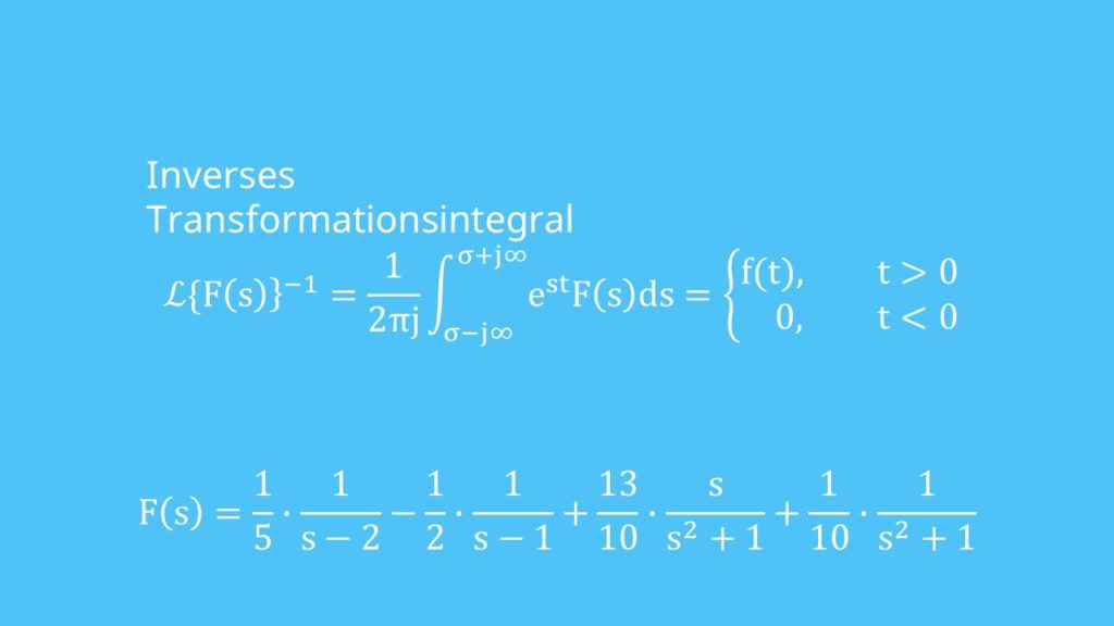 Laplace-Transformation, Laplace-Transformation Beispiel